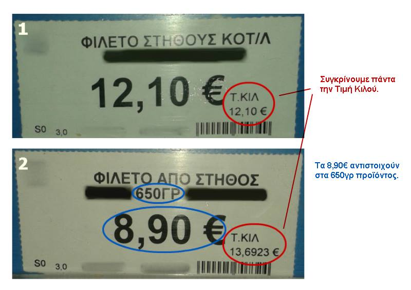 Always compare the price per Kg